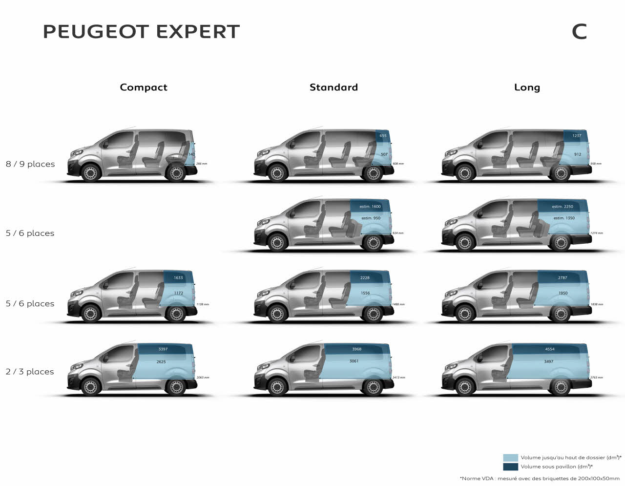 peugeot expert iii traveller 2016 topic officiel. Black Bedroom Furniture Sets. Home Design Ideas