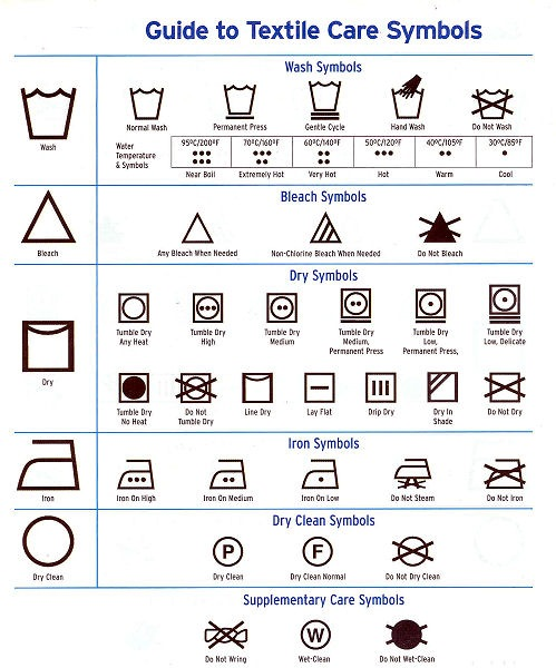Washing Symbols: Basic Washing Instructions on Care Labels Wash Symbol: Depicted as a bucket filled with water, the Wash Symbol tells you what temperature or machine setting you should use to wash the item of clothing.