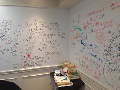 壁全面にマインドマップを描きながらの研修