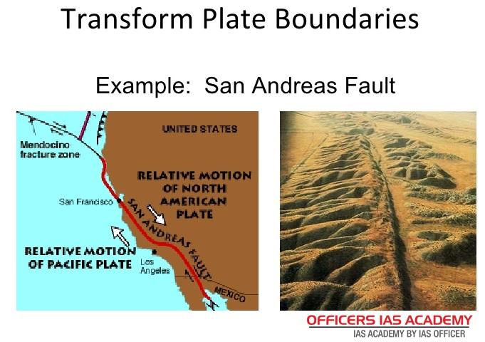 Ias Preparation Simplified Like Never Before Plate Tectonics