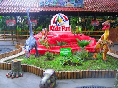Yogyakarta Kids Fun