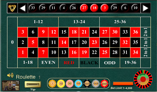 game trực tuyến roulette