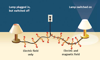 difference between electric field and magnetic field , what is basic difference between magnetic field and electric field