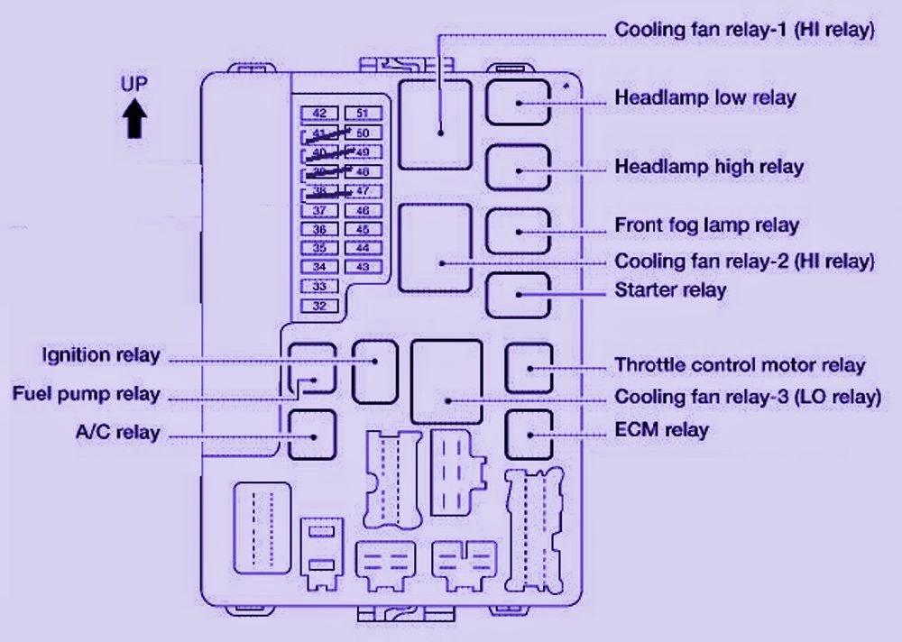 2006 f150 starter relay wiring diagram tele humbucker 2003 5 4 fuse box great installation of harley davidson 2004