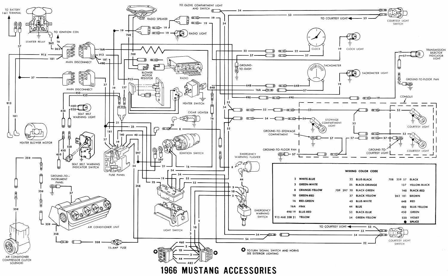 1967 ford mustang wiring diagram color