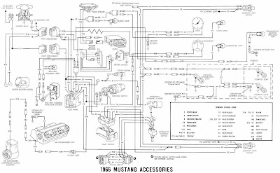 V Manual: 1966 Ford Mustang Accessories Electrical Wiring