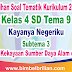 Download Soal Tematik Kelas 4 SD Tema 9 Subtema 3 Pelestarian Kekayaan Sumber Daya Alam di Indonesia dan Kunci Jawaban