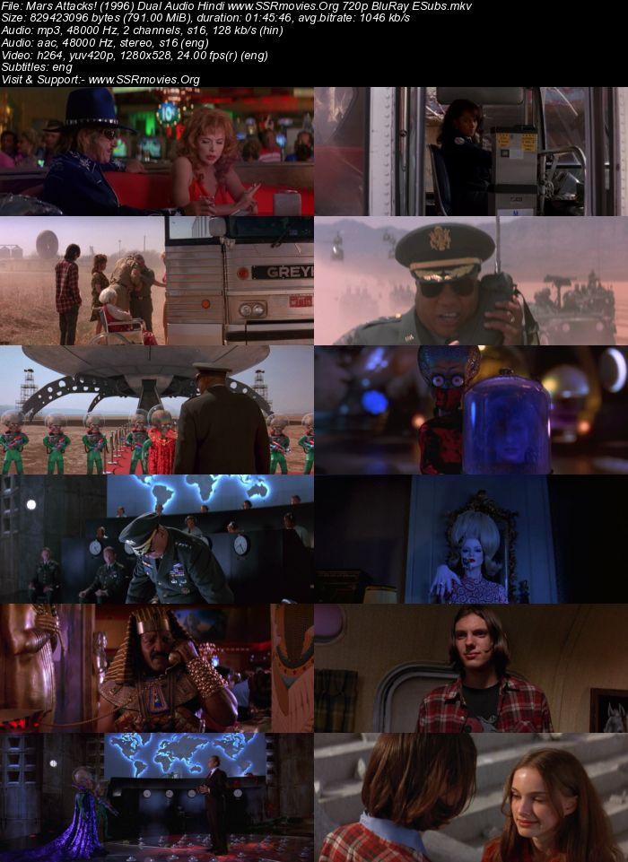 Mars Attacks! (1996) Dual Audio Hindi 720p BluRay