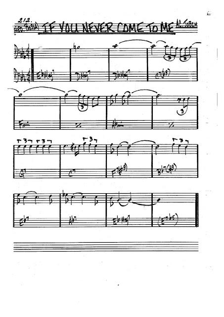 Partitura Trombón Jobim