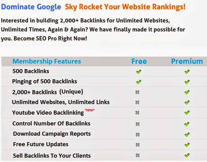 Dominate Google Rankings Website Free vs Premium Free Backlink Tool