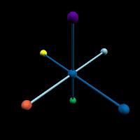 Los pilares de la teoria de Corrado Malanga en forma resumida