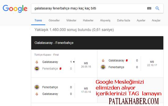 Fenerbahçe galatasaray Maçı skoru kaç kaç bitti