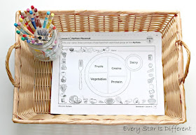 My plate placemat coloring activity (free printable)