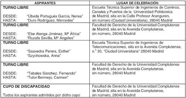 Fecha de Examen Consolidación de Empleo Aux. de Hostelería Comunidad de Madrid