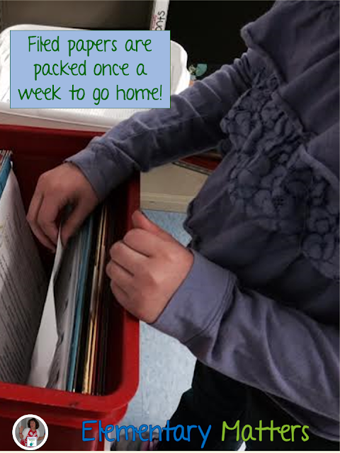 What to do with all those papers? After you have corrected a pile of student work, what do you do with it? This blog post has a suggestion.