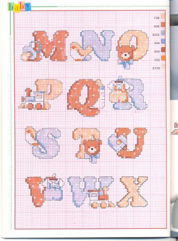 Paomamma fiocco nascita cross stitch for Alfabeto a punto croce per neonati