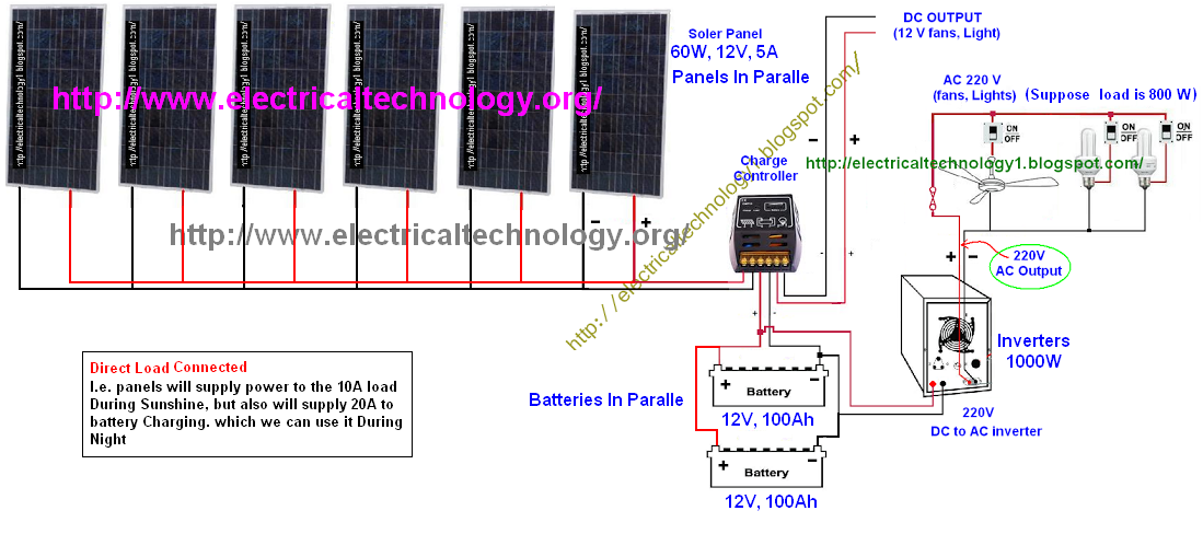 100 W Inverter Circuit Diagram A Complete Guide About Solar Panel Installation Step By
