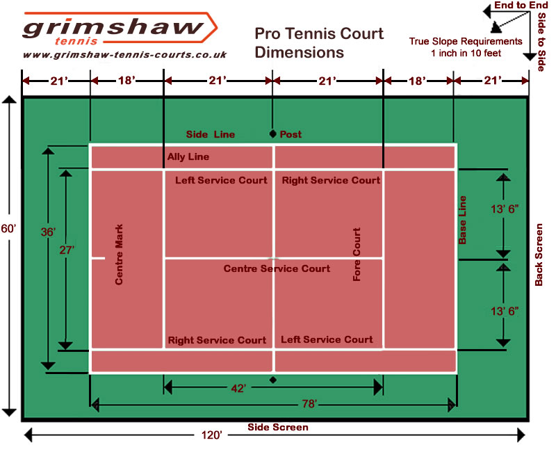 Netball Court Diagram Layout Caravan Electrics Wiring Use Your Words: 08/01/2012 - 09/01/2012