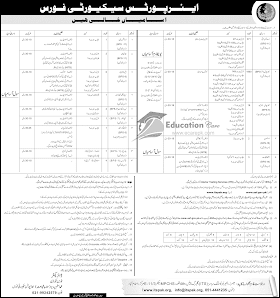 Islamabad Police (ICT) May 2019 NTS Jobs: Constable, ASI, CTF Latest