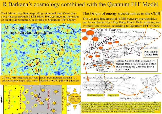 """Afbeeldingsresultaat voor """"dark matter big bang"""" vuyk"""