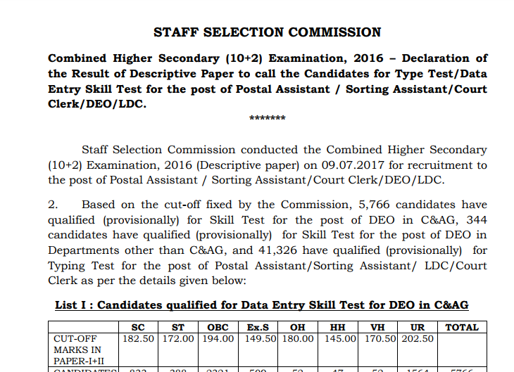 ssc ldc typing test sample paper pdf
