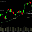 Equity Research Lab :- Nifty Report 24th June.