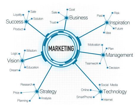 Menggunakan strategi promosi kreatif