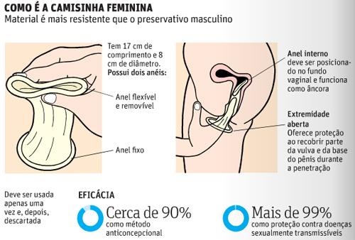 Resultado de imagem para camisinha feminina