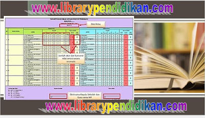 Jurnal Penilaian Akhlak Mulia Kurikulum 2013 untuk SD, http://www.librarypendidikan.com/