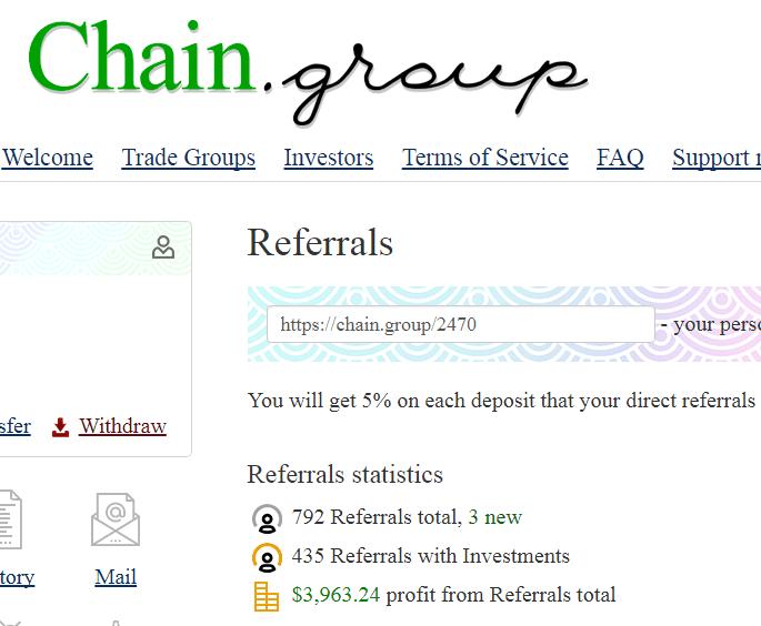 Активность инвесторов блога в Chain Group Service