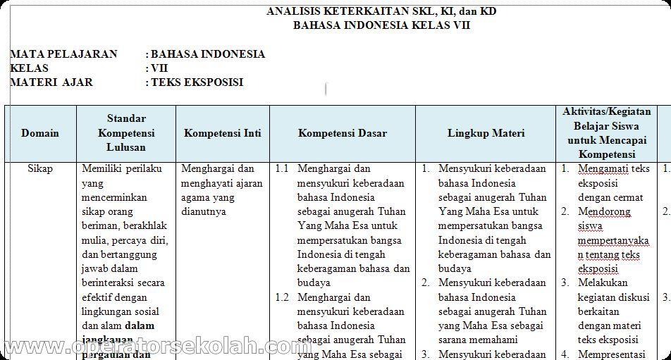 Silabus Bahasa Indonesia Kelas 8 Kurikulum 2013 Ilmusosial Id