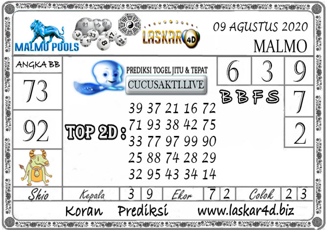 Prediksi Togel MALMO LASKAR4D 09 AGUSTUS 2020
