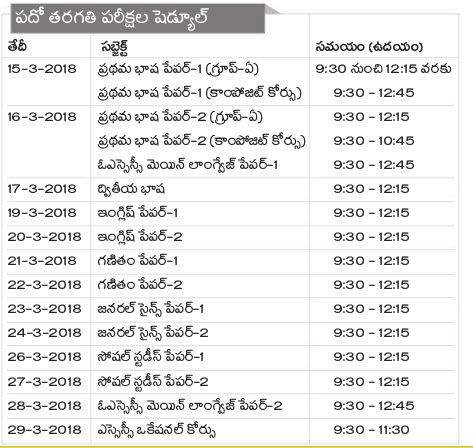 AP 10th Class Exam/SSC Time Tables 2018 download /2018 AP 10th Class
