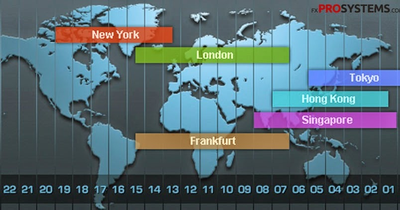 frankfurt exchange trading hours