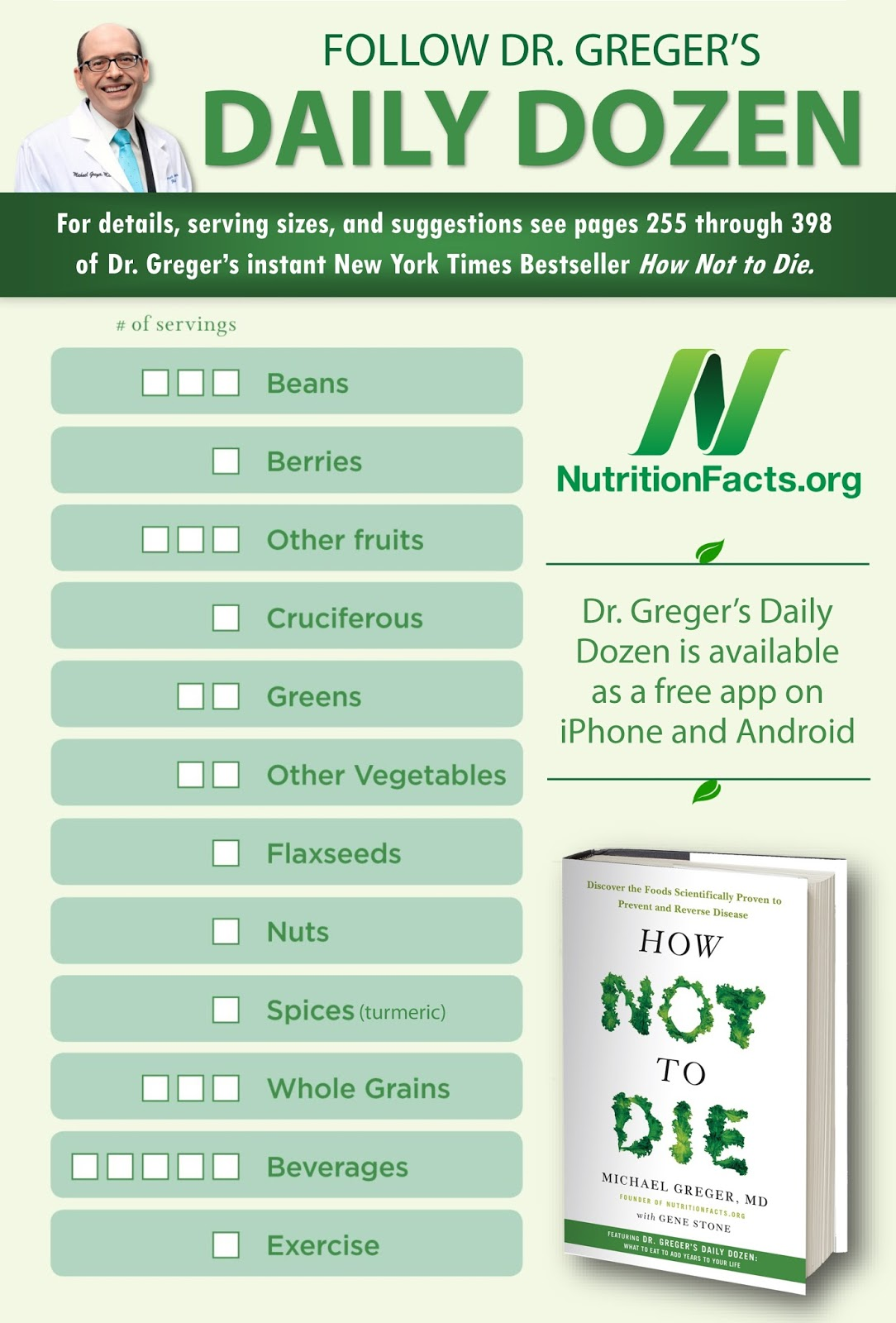Witty image with greger daily dozen printable