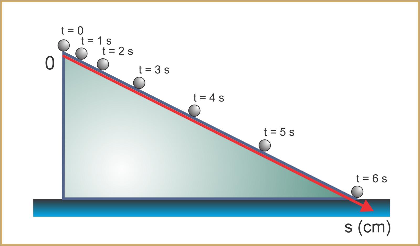 Os Fundamentos da Física  Desafio de Mestre 925bef3ed4