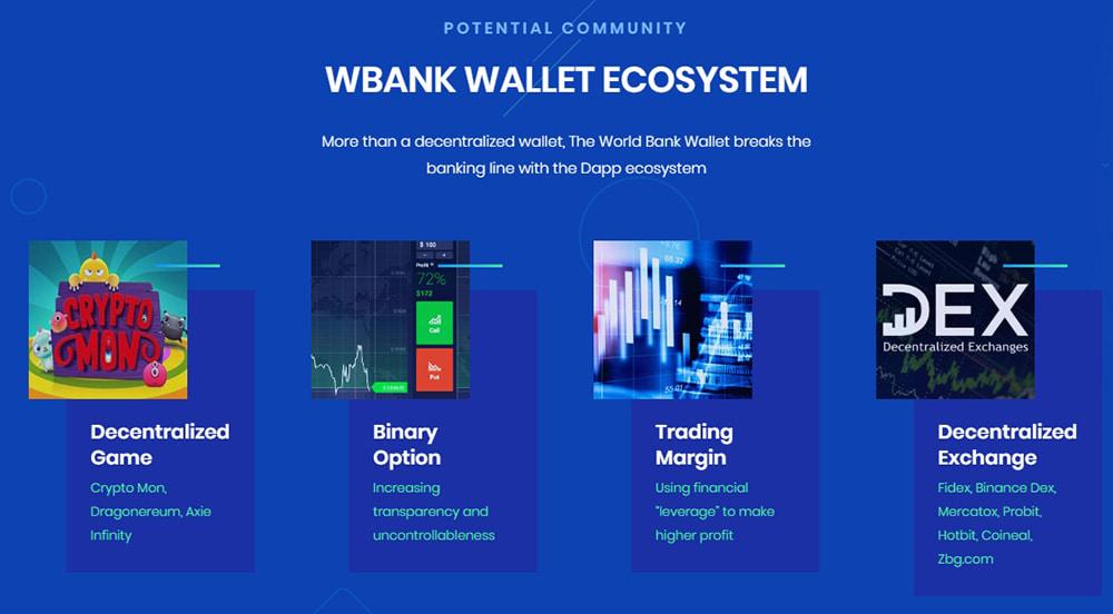 WBank Wallet обзор