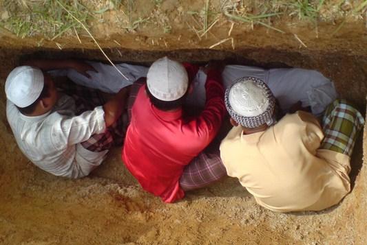 Panduan Cara Menguburkan Jenazah