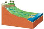 Las fases de las que consta el ciclo geológico