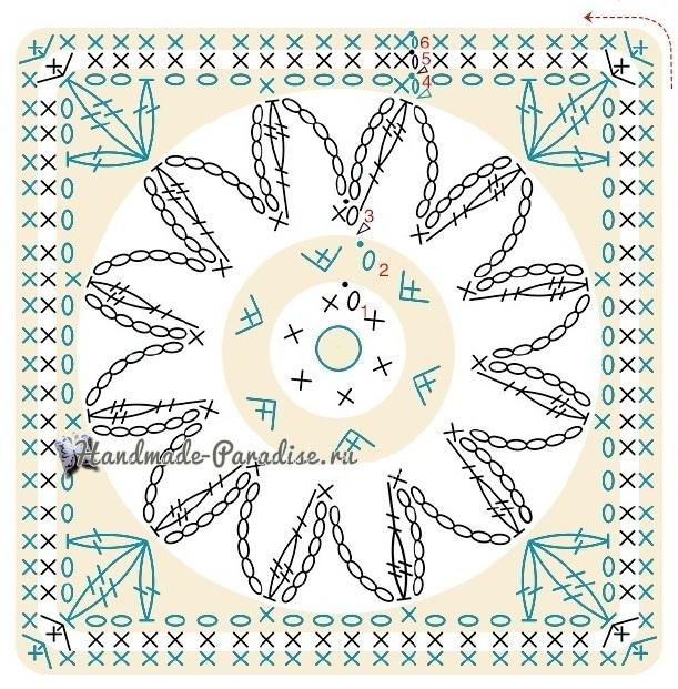 diagrama-cuadro-crochet