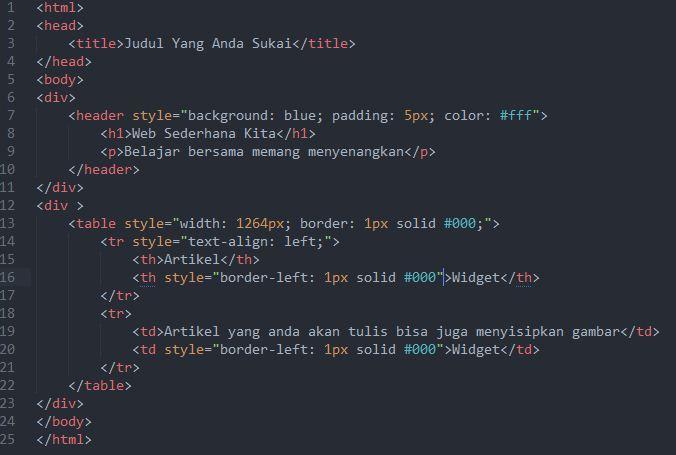 Cara Membuat Header Web Sederhana Html Gapunyakode