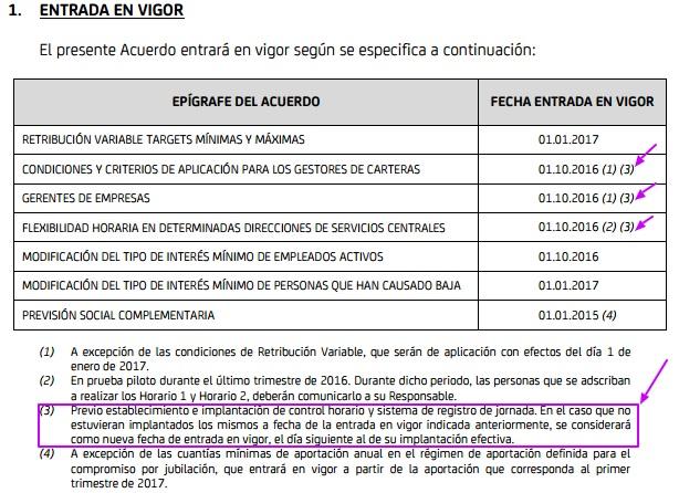 Sate bankia for Bankia cajero mas cercano