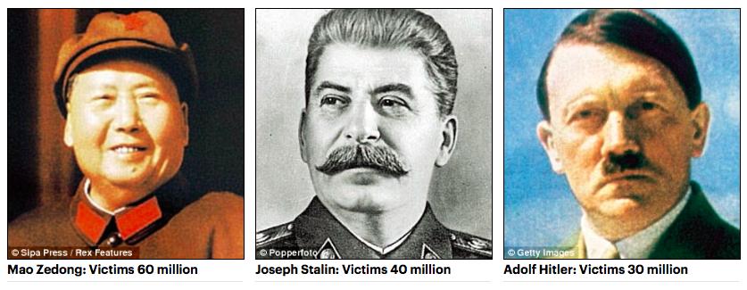 Os regimes mais assassinos de sempre