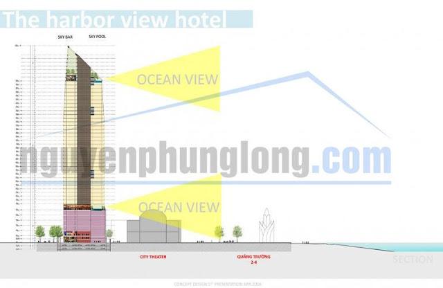 Căn hộ The Harbor View Condotel Nha Trang