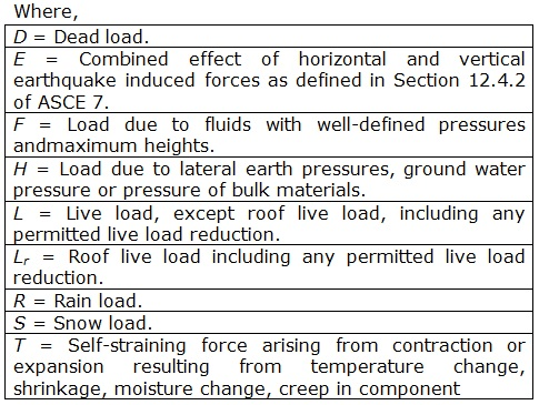 Foundation, Concrete and Earthquake Engineering: Presumptive