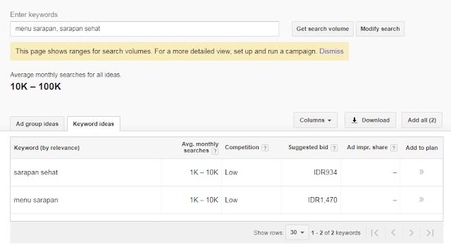 memanfaatkan google adwords untuk mencari kata kunci atau keyword yang tepat