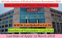 All India Institute of Medical Sciences Rishikesh Recruitment 2018 – 1126 Staff Nurse (Nursing Officer)