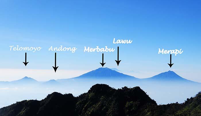 Barisan Gunung-gunung di Sisi Timur