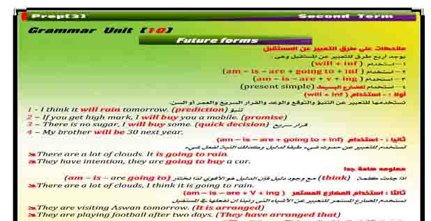 ملزمة شرح قواعد اللغة الانجليزية للصف الثالث الاعدادى الترم الثانى