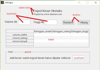 implementasi GUI engsel keran otomatis